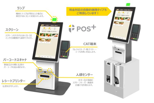 顧客満足度向上・コスト削減を実現「POS+ selfregi(ポスタスセルフレジ)」
